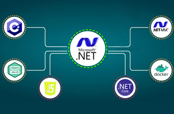 MS.Net Foundation for Beginners
